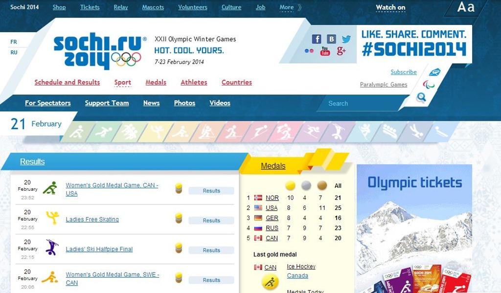 ten reasons i love watching the olympics